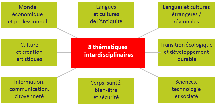 epi_thematiques_456248